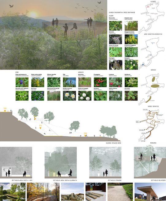 Progetto per la sistemazione di un'area verde in degrado